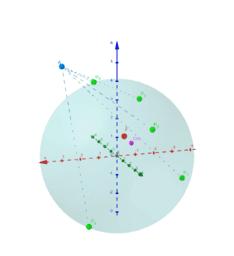 Geometric median 3D. Eine dynamische Konstruktion des Fermat-Punktes im Polyeder mit n Ecken auf der Kugeloberfläche mit Hilfe von der Weiszfeld- Iterationsverfahren