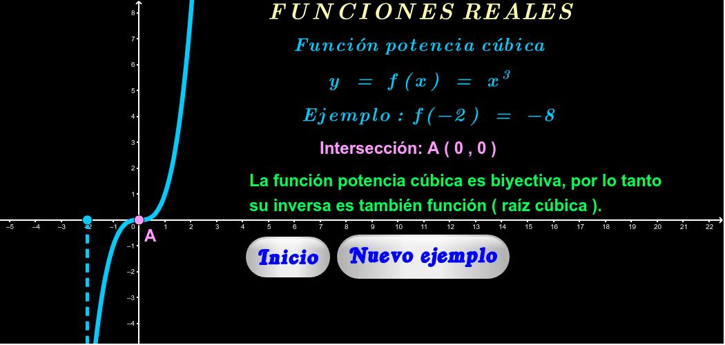 Función potencia cúbica Presiona Intro para comenzar la actividad