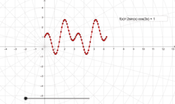 Morphing from Cartesian to Polar graphs