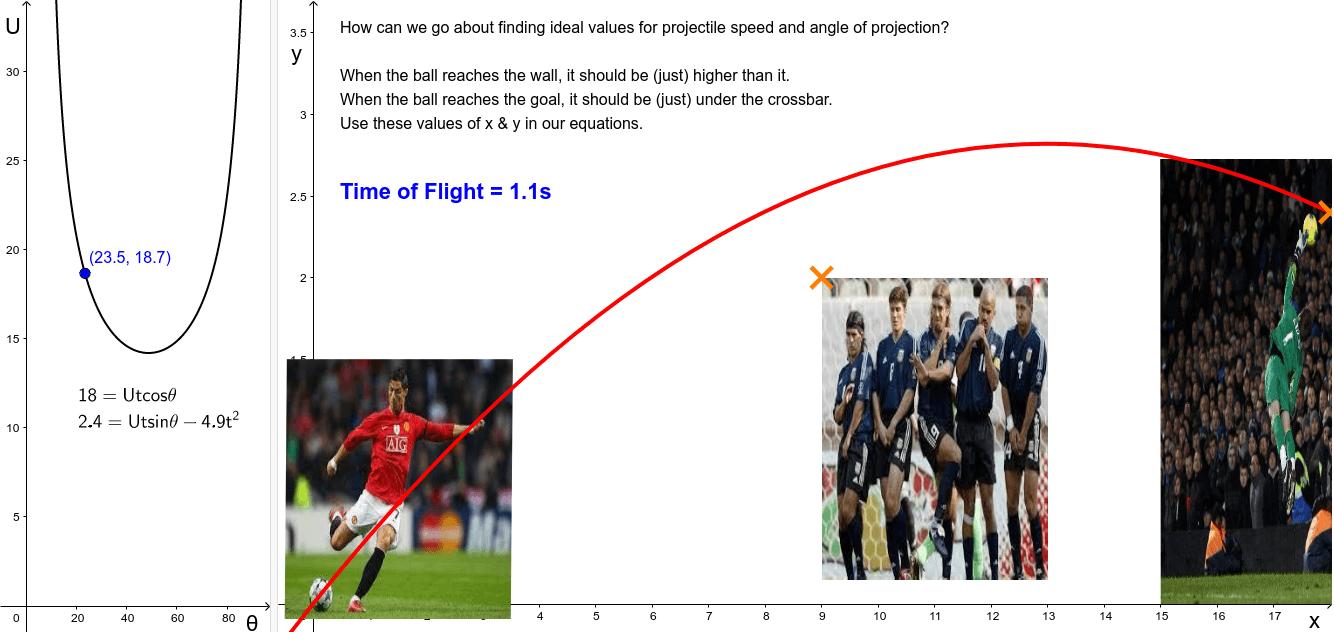 Free kick example