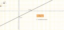 Funkce nejen lineární (strana 42 - 44)