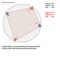 Circle Geometry; cyclic quadrilaterals
