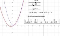 Parabelform untersuchen: f(x) = a (x-b)² + c
