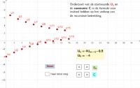 Recursieve formule in grafiek