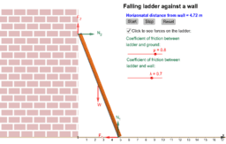 falling ladder against a wall.