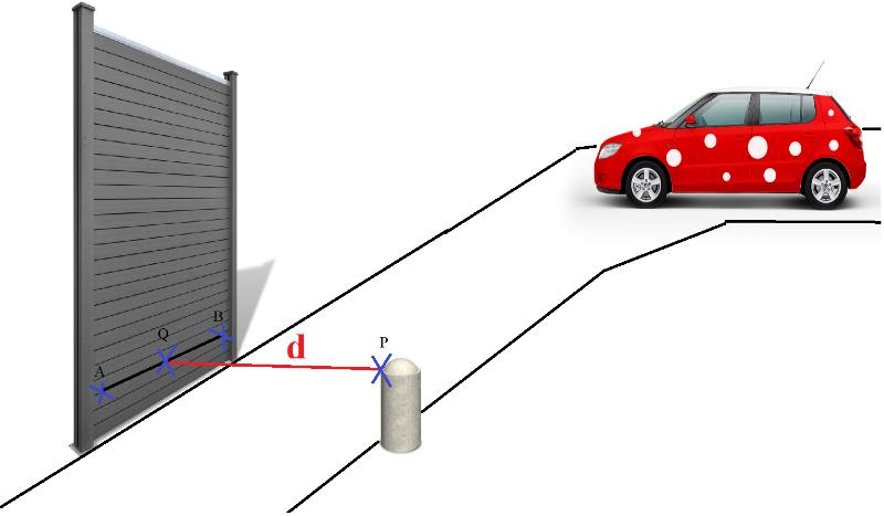 Jaká je vzdálenost d mezi plotem a patníkem? Projede místem auto široké 2,1 jednotek (m)?