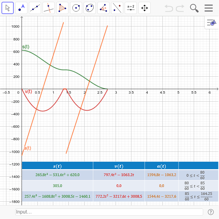 Modelo polinómico de la cinemática del tren (espacio, velocidad y aceleración). Utilice el modelo para ensayar con los cálculos deseados, exactos o aproximados.