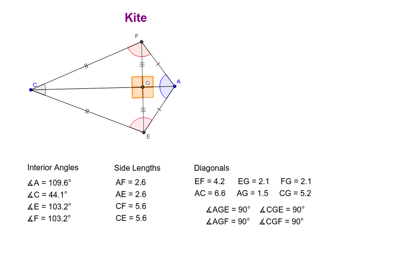 Move the points A and C to explore the properties of kites.