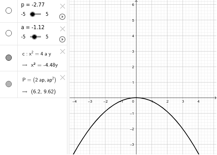 Exploring Parametric Representation of the Parabola Press Enter to start activity