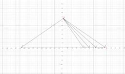 Angle trisection and HM