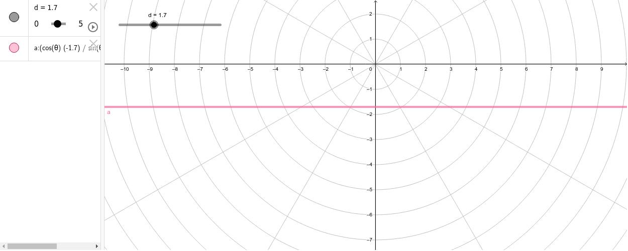 Recta paralela al eje polar, y que se encuentra por debajo de dicho eje coordenado. Presiona Intro para comenzar la actividad