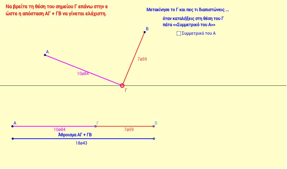 Ελάχιστη απόσταση δύο σημείων προς το ίδιο μέρος μιάς ευθείας