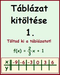 lineáris függvény - táblázat kitöltése 1.