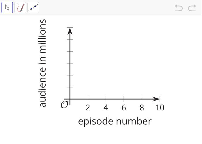 2. Sketch a graph of the viewership of the fourth TV show that did not have a matching graph. Press Enter to start activity