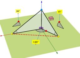 立體測量:兩仰角