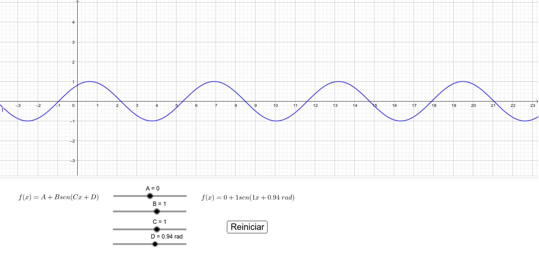 Varie os parâmetros A, B, C e D e observe o comportamento do gráfico da função. Press Enter to start activity