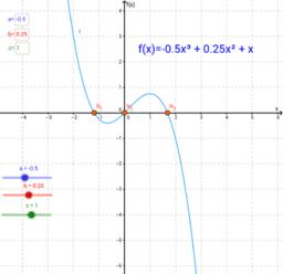 Nullstellen bei Funktionen 3. Grades ohne absolutem Glied