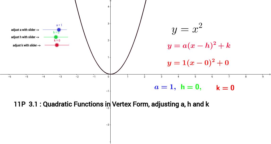 Investigating Quadratics In Vertex Form A H K Geogebra