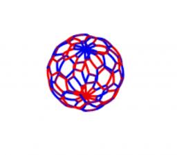 courbes sur sphere