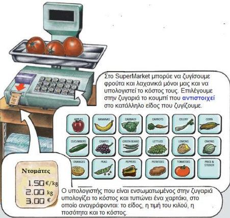 Α) Με βάση τον παρακάτω πίνακα να βρείτε πόσες κατηγορίες φρούτων υπάρχουν. ([i]Σημείωση: α) δεν υπάρχουν φρούτα με ίδια τιμή ανά κιλό β) κάπου υπάρχει λάθος) [/i] Β) Σε πόσες περιπτώσεις έγινε λάθος υπερτιμολόγηση και σε ποιο/α είδος/η; Ποιά/ες θα έπρεπε να είναι η/οι κανονική/ες τιμή; Γνωρίζουμε ότι οι τιμές ανά κιλό αυτών των προϊόντων είναι πολλαπλάσιες των 10 λεπτών του ευρώ.