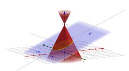 Volumen eines schiefen elliptischen Kegels - Skizze