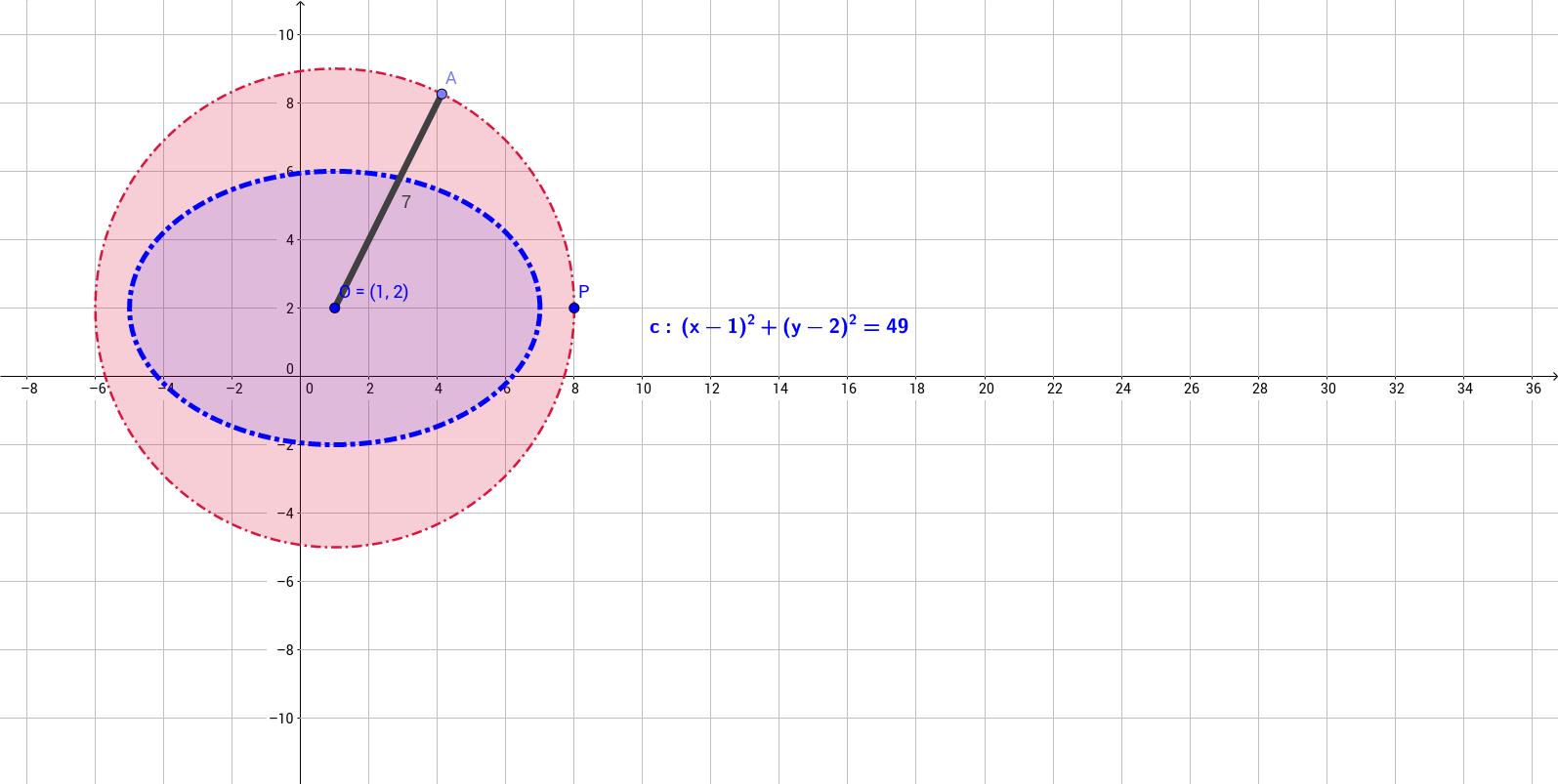 Circle part 1