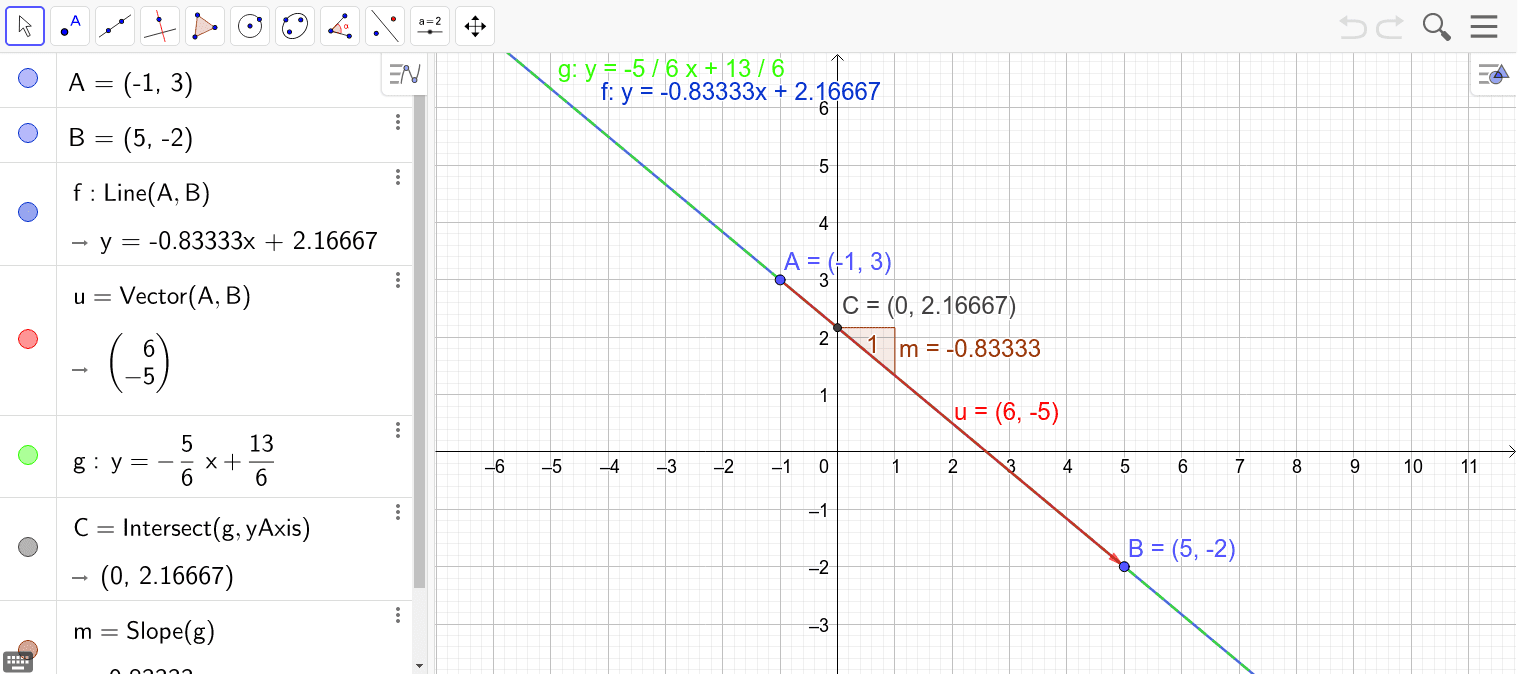 Mueve los puntos A y B para encontrar la ecuación de la recta f que pasa por ellos. Observa su pendiente. Presiona Intro para comenzar la actividad