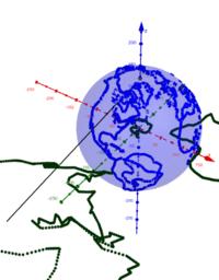 Da esfera aos mapas ...