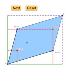圖解兩向量所張開之平行四邊形面積
