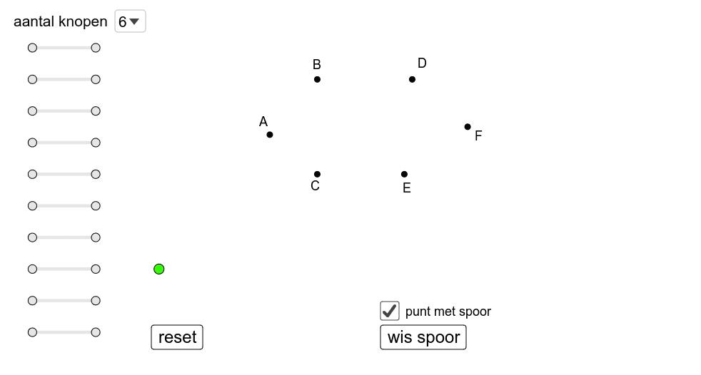 Experimenteer en creëer zelf een samenhangende graaf met of zonder bruggen Klik op Enter om de activiteit te starten