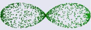 stippendiagram