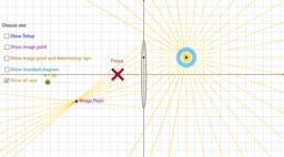 Thin Convex Lens - LB