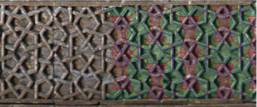 afbeelding Lu & Steinhardt - Science maart 2007