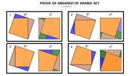 Pythagorean Theorem - Proof of Annairizi of Arabia Set