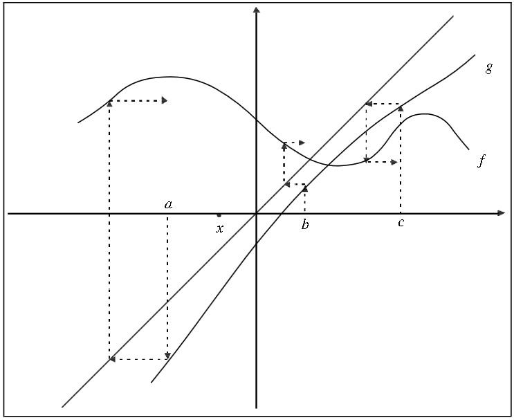 Esta es la combinación de caminos fundamentales como aparece en el libro Métodos de Graficación de Pedro Alson