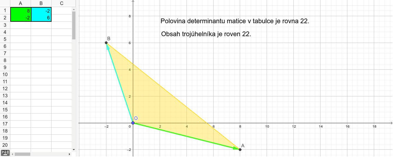 Obsah trojúhelníku v rovině a determinant matice Zahajte aktivitu stisknutím klávesy Enter