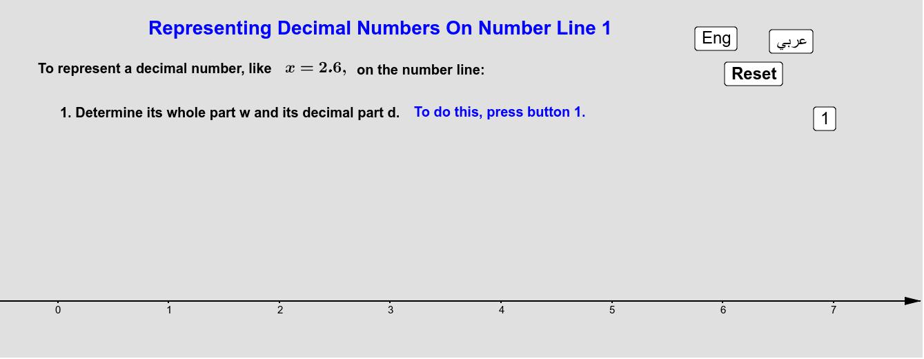 Case of rational numbers with decimal part of 1 digit  حالة الأعداد النسبية التي يتكوّن جزؤها العُشري من رقم واحد Press Enter to start activity
