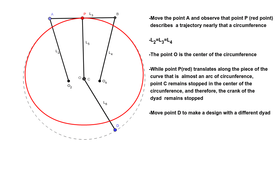 This is a Single Dwell mechanisms in which a dyad remains stopped whill point P of the coupler goes along a nearly round part of it's trajectory Presiona Intro para comenzar la actividad