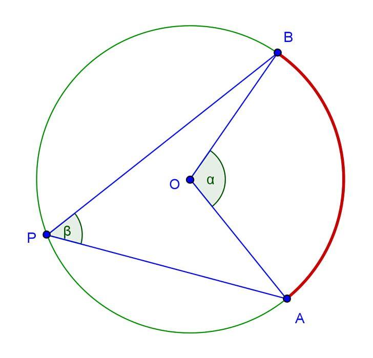 <APB is an inscribed angle