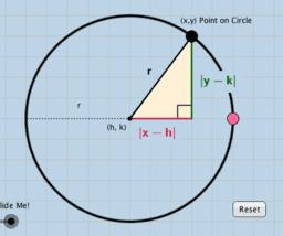 Circle Equation: Center (h,k)