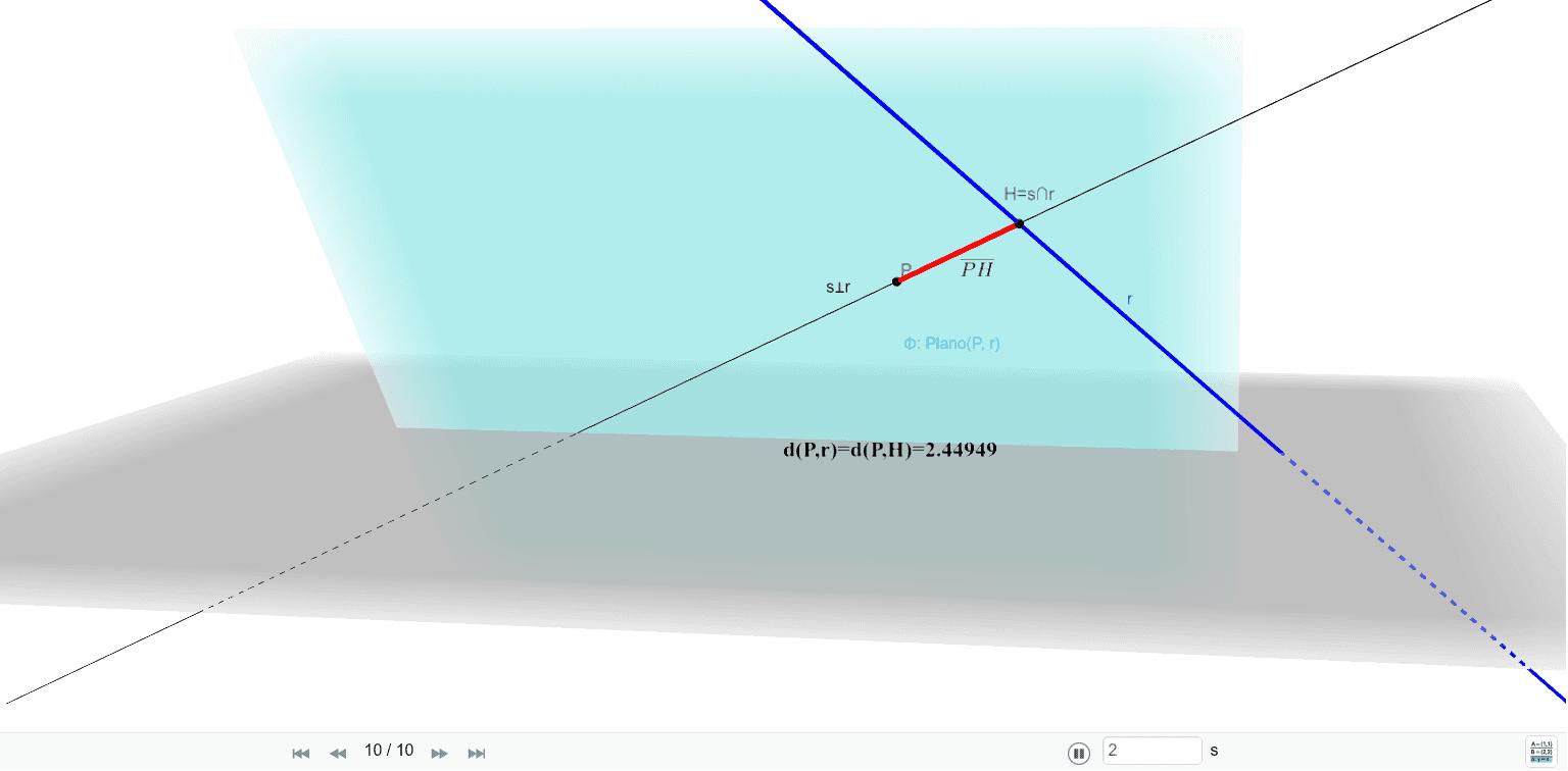 Hallar la distancia a la que se encuentra el punto P(1,2,3) de la recta r: (x,y,z)=(0,6,2) + t·(1,-1,1), determinando el punto de la recta que está a menos distancia de P. Presiona Intro para comenzar la actividad