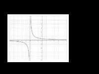 Geogebra 1