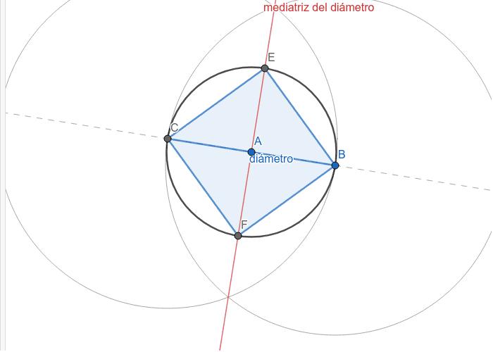 Observa la construcción de un cuadrado inscrito en una circunferencia y sigue los pasos indicados. Presiona Intro para comenzar la actividad