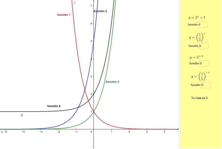 1. Observen los gráficos y completen con el número de la función que corresponde. Por cada respuesta correcta se suman 10 puntos.