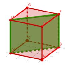 Secciones planas de un cubo