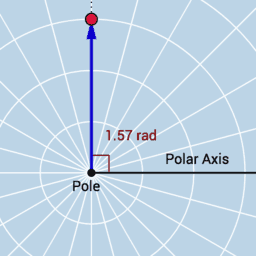 Intro to Polar Coordinates!