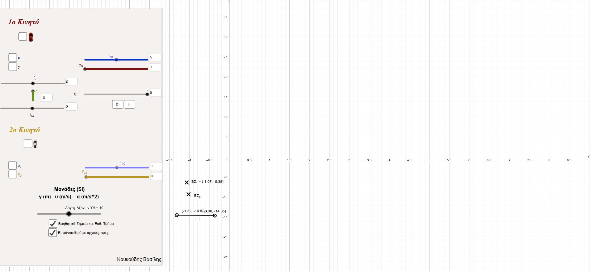 Κατακόρυφες κινήσεις σε βαρυτικό πεδίο . Γραφικές παραστάσεις υ-t , y-t . (2 κινητά)