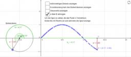 Planarbeit Trigonometrische Funktionen