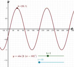 Transform sine horizontally, stretch and translate together