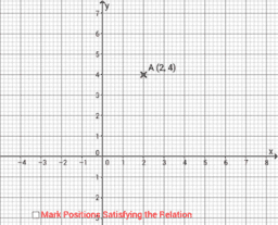 Graphing Linear Equations in 2 Unknowns